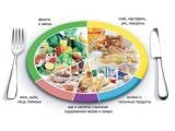 Гостиница нюксеница Берегиня - иконка «питание» в Шипуново